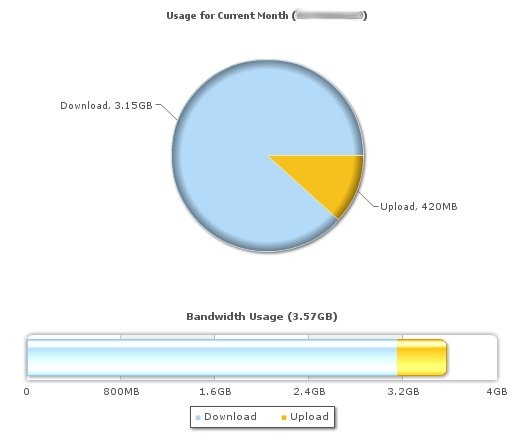 xilo_broadband_current_usage